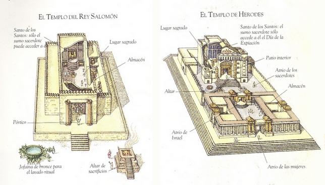 La Última Conspiración del Tercer Templo…? | Shemes