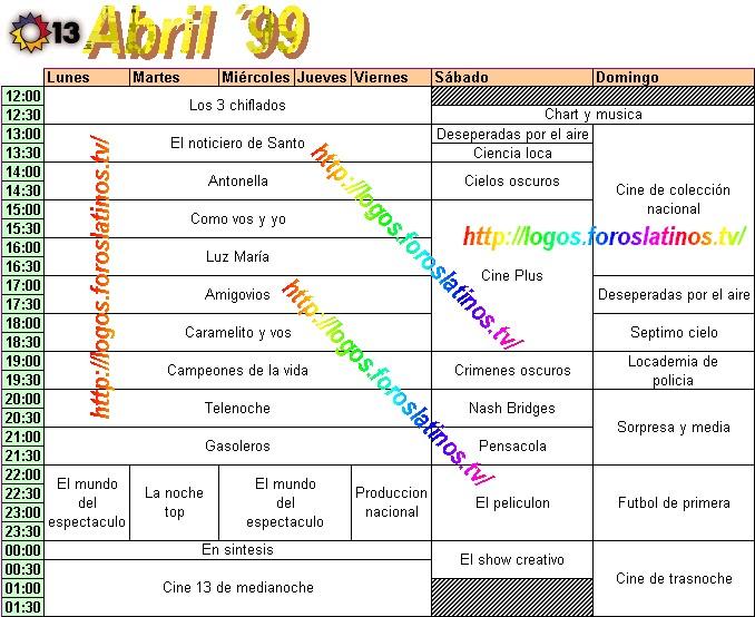 664 1999 de 23 de abril sobre: