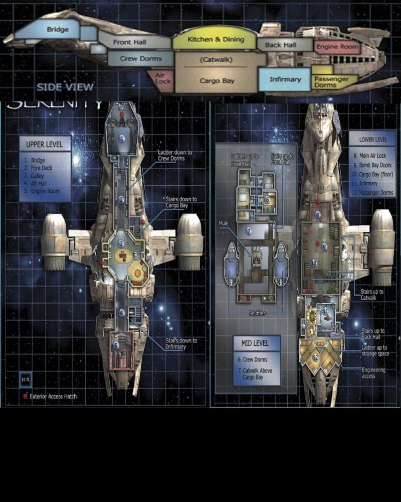 firefly ship schematics  | drserenity.forum…
