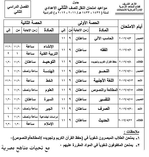 جدول امتحانات الصف الثانى الاعدادى الازهرى الترم الثانى 2012