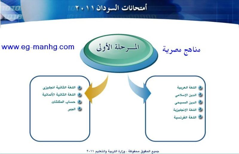 امتحانات السودان 2011 لجميع مواد المرحلة الاولى