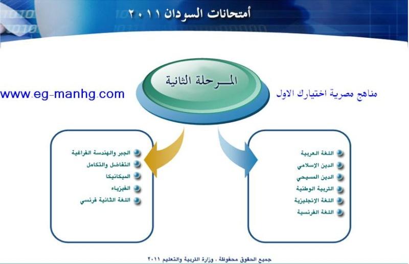 امتحانات السودان 2012 لجميع مواد الصف