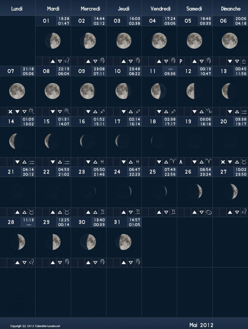Aigle24 eph m rides mensuelles soleil et lune - Heure de lever et coucher de la lune ...