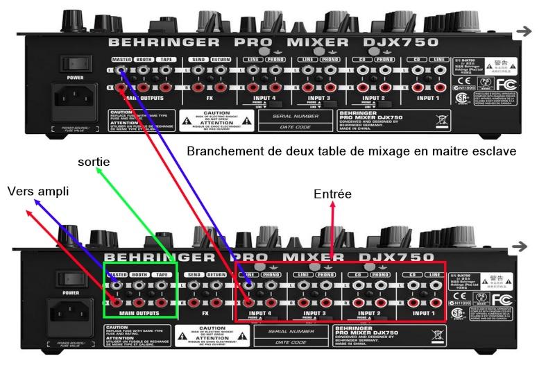 Forum comment relier 2 tables de mixage - Comment brancher plusieurs ampoules ensemble ...