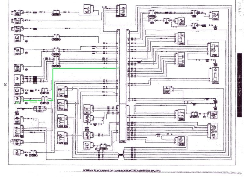 Schema electrique scenic 2 pdf